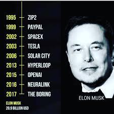 Elon's Enormous list